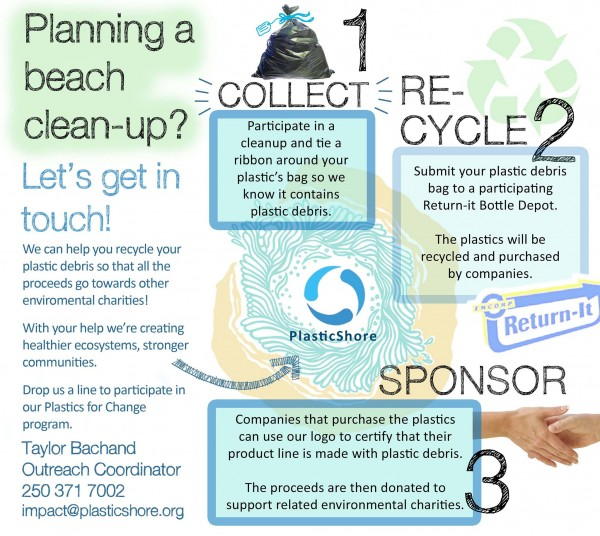 planning-a-beach-cleanup