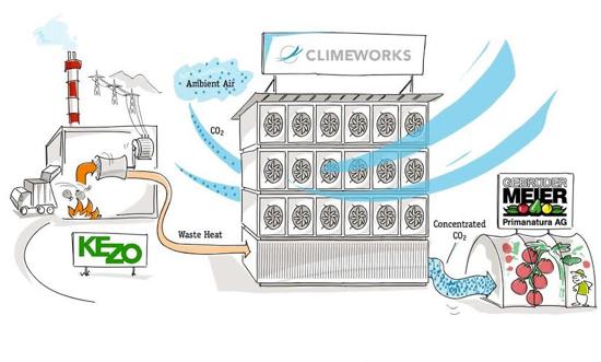 Climeworks-CO2-Capture