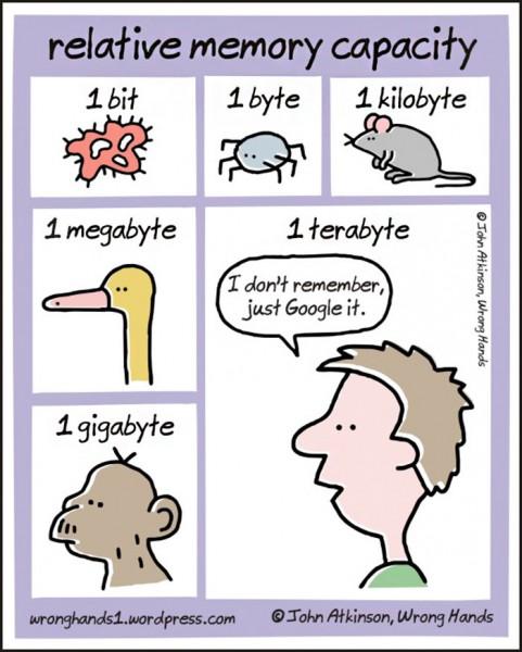 funny-cartoons-wrong-hands-john-atkinson-53-57289f5493420__700