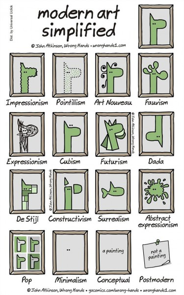 modern-art-explained-in-one-comic-94455